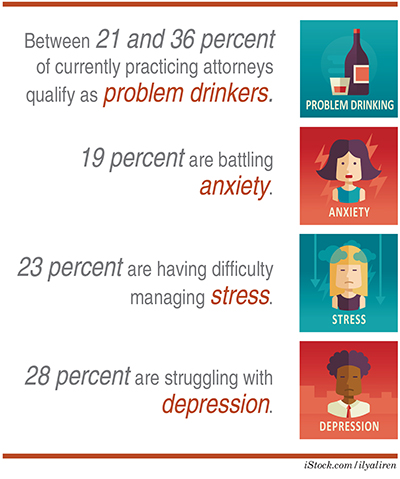 Substance abuse and lawyers infographic